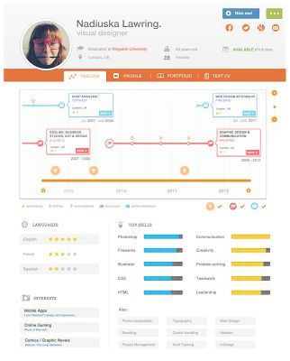infographic police eyes on data visualisation epik cv create the ultimate cv