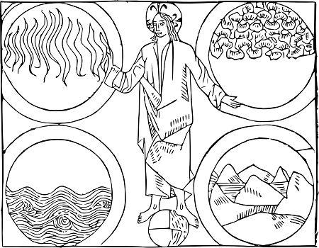 Psicoastrologia-i quattro elementi 450