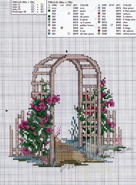 """Trellis ~ Paula Vaughan's Rose Garden"" cross stitch design by Paula Vaughan. 5 of 6"