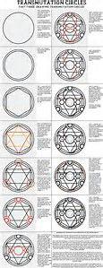 Resultado de imagem para transmutation circle symbols