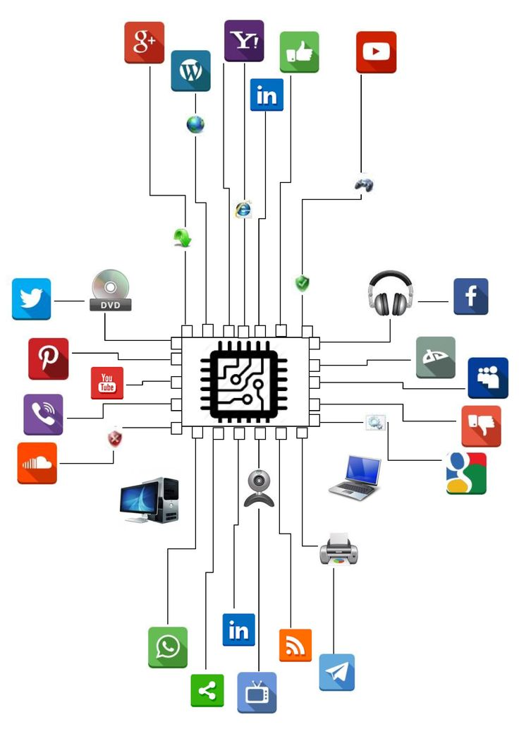 factors influencing the establishment of company websites Factors influencing globalization are as follows: (1) historical (2) economy (3) resources and markets (4) production issues (5) political (6) industrial organisation (7) technologies globalisation though is basically an economic activity, is influenced by many factors.