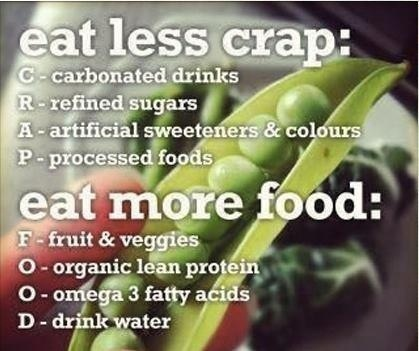 Eat less CRAP and more FOOD