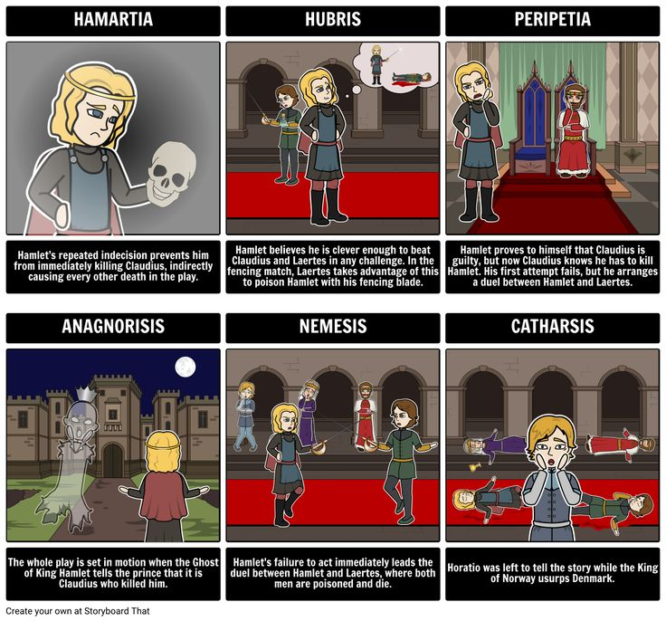 best romeo and juliet images romeo and juliet tragic hero essay is hamlet a tragic hero in many senses hamlet is