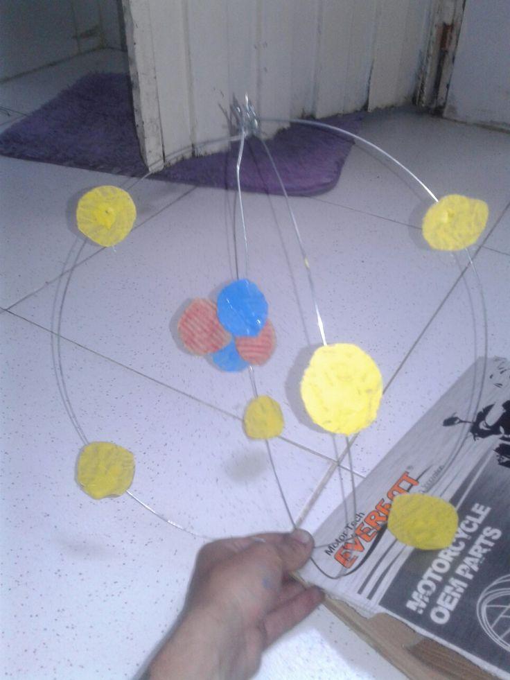En 1913 Borh intento mejorar el modelo atomico de rutherford aplicando las ideas cuanticas de planer a su modelo para realizar su modelo atomico se valio del atomo de hidrogeno con un protoncomo nucleo y con un electron grande a su alrededor . los electrones giran al rededor del nucleo en orbitas estacionarias sin emitir energia . Los electrones solo pueden girar alrededor del nucleo en aquelloas orbitas para las cuales el momento angular del electron es un multiplo entero