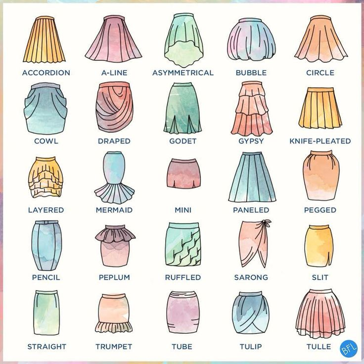 Specific names of the different skirt types. Perfect!!!(: (Beauty Design Drawing)