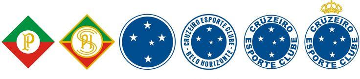 Evolução logo Cruzeiro