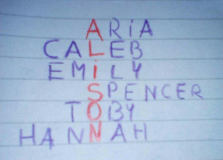 Aria, Alison, Caleb, Emily,. Ezra, Hannah , Tony , Spencer , Pretty Little Liars, Hazug Csajok Társasága, Rajz