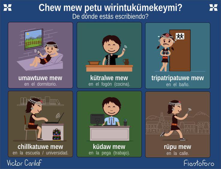 Chew mew petu wirintukümekeymi? / ¿De dónde estás escribiendo?