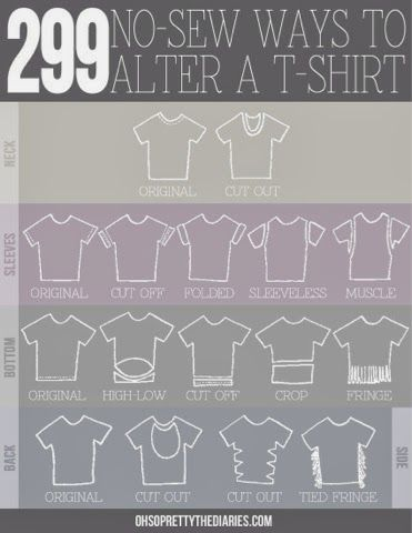 The Style Encyclopedia: Diy ~ Cut yout T Shirts