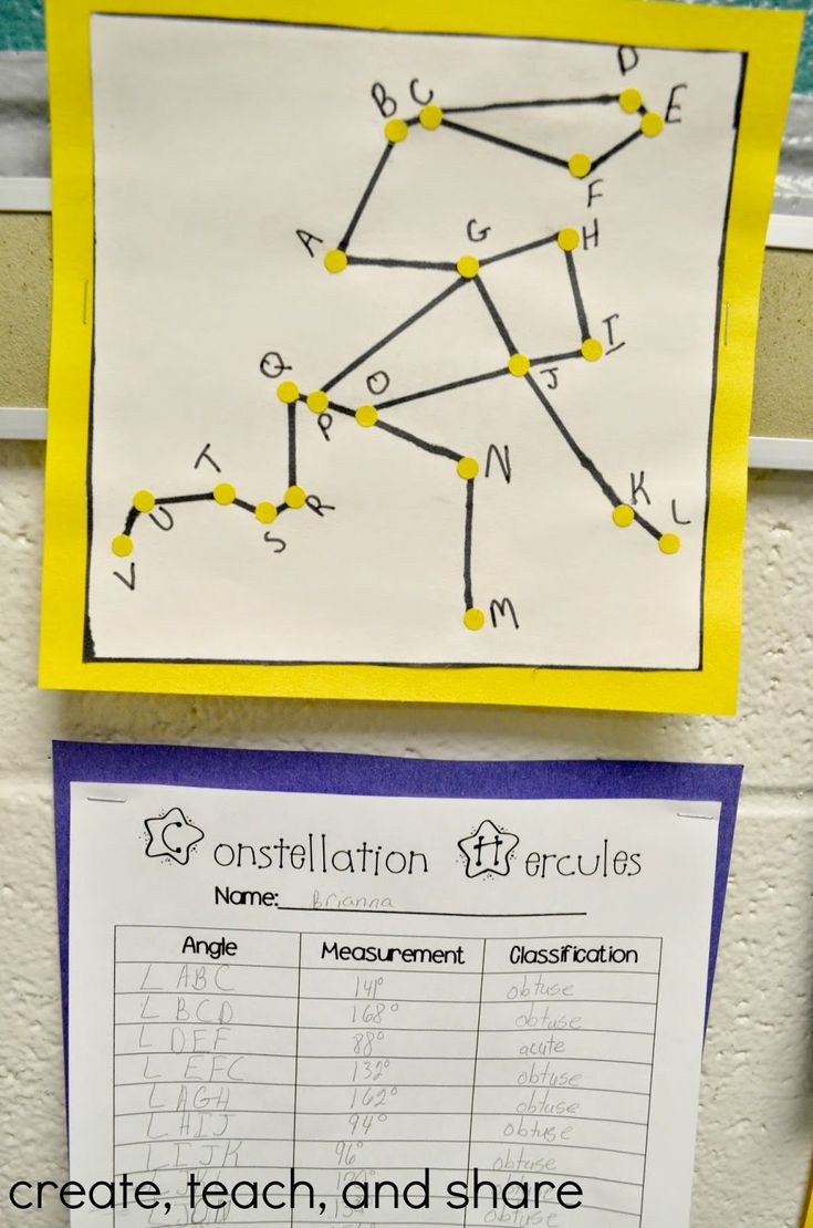 What do constellations and the study of angles have in common?  Come read this post for an incredible lesson to teach your kids and find out just how you can take your students to the stars as they learn about angles. :)