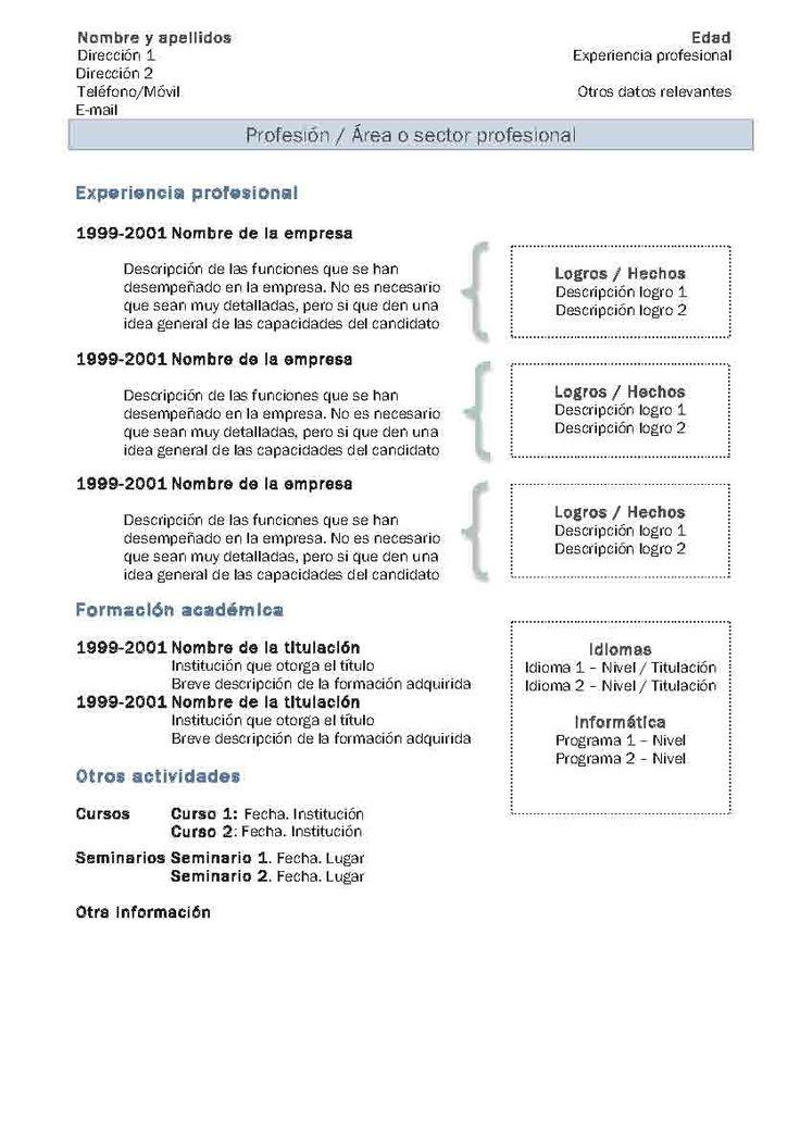 Currículum Vitae Cronológico: Modelo 2