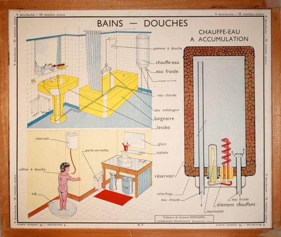 Sciences - Vintage - Affiche scolaire double face d'école Française 1960. Bains - Douches  -  Installation sanitaire