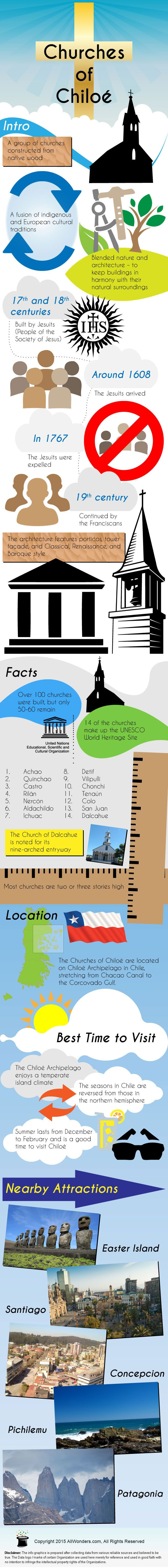 Churches of Chiloé - Infographic