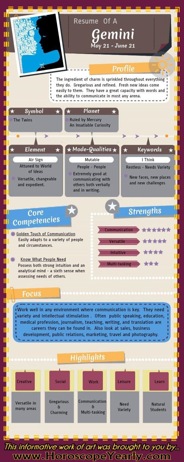Good Qualities For A Resume 51 Best #geminimadness Images On Pinterest  Gemini Quotes .