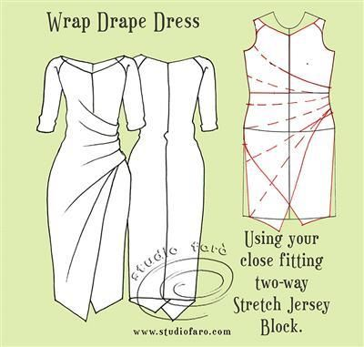 Any two-way stretch jersey in your stash? #PatternPuzzle - The Wrap Drape Dress http://www.studiofaro.com/well-suited/pattern-puzzle-the-wrap-drape-dress #wellsuitedblog #patternmaking