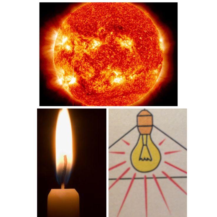 Elsődleges fényforrásnak nevezzük azt a fényforrást, aminek saját fénye van