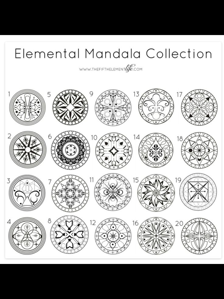 Which mandala speaks to you (meanings on the site), I picked one and it was perfect I ordered it on a ring and can't wait for it to arrive