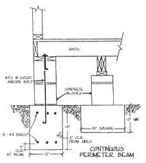 50 best images about foundation details on pinterest for Wood piling foundation