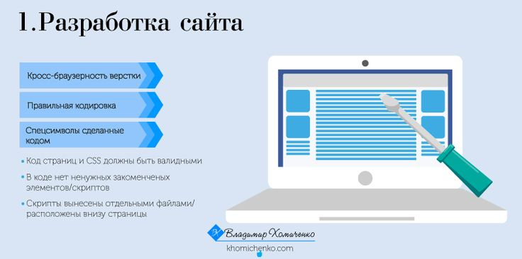 Сайт должен быть разработан в соответствии с этими параметрами:  Кросс-браузерность верстки. Правильная кодировка. Специальные символы должны быть сделанные кодом. Код страниц и CSS должны быть валидными. В коде не должно быть ненужных элементов или скриптов. Скрипты, которые вынесены отдельными файлами, должны быть расположены внизу страницы.
