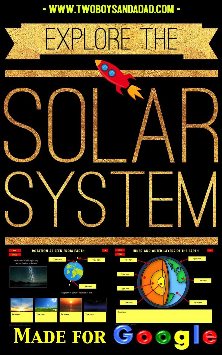Your students can explore the solar system from their computer or device on Google Slides.  This interactive digital notebook project for third grade and above explores the Earth and all the planets, as well as the constellations, seasons and phases of the moon.  Each slide is linked to a website and video for researching and learning about our solar system.  Check out the preview now!