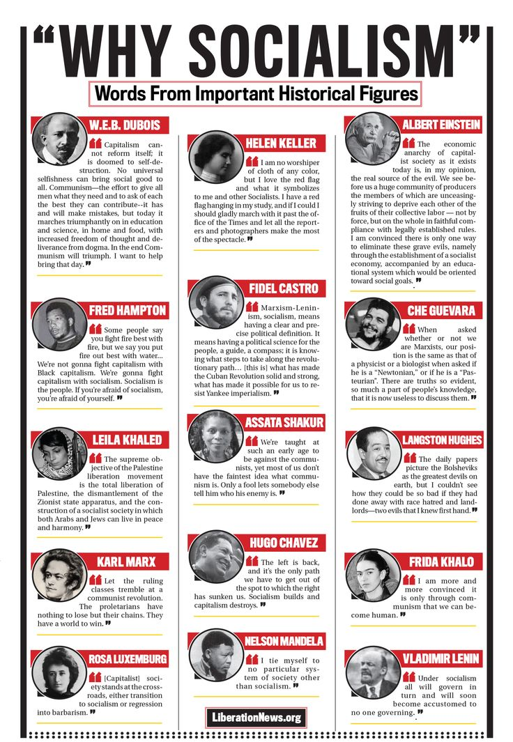 Why Socialism — Words from Important Historical Figures  (infographic with quotes)  including W.E.B DuBois, Hellen Keller, Albert Einstein, Fred Hampton, Fidel Castro, Che Guevara, Leila Khaled, Assata Shakur, Langston Hughes, Karl Marx, Hugo Chavez, Frida Kahlo, Rosa Luxemburg, Nelson Mandela, and Vladmir Lenin.   Join the PSL! Visit http://www.pslweb.org/join