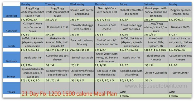 21 Day Fix 1200-1500 calorie Meal Plan // www ...