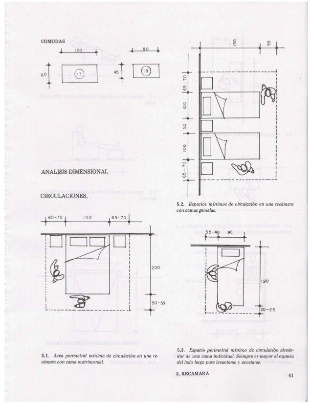 las medidas de una casa xavier fonseca arq ergonom a On medidas de una casa
