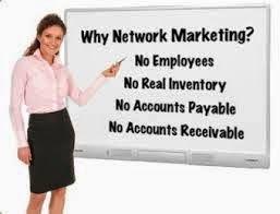 Pemasaran dalam pemasaran jaringan, penjualan langsung dan multi-level marketing