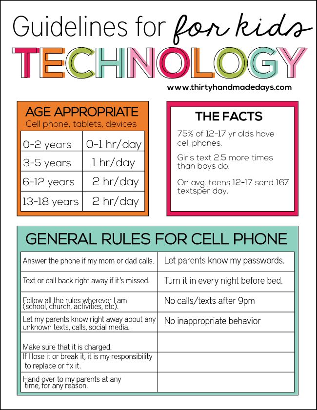 Guidelines for Kids Technology www.thirtyhandmadedays.com
