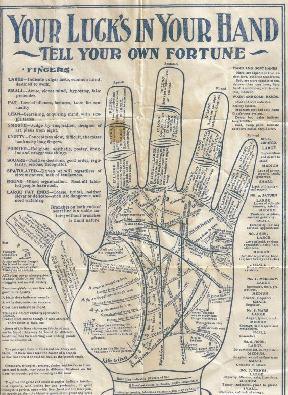 Vintage Palmistry Tell Your Own Fortune    Chart    1950 s   time to learn   Palmistry  Palm reading