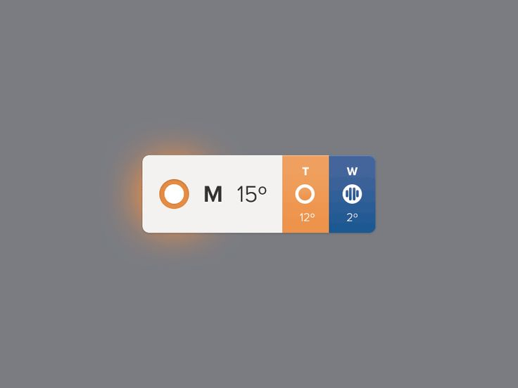 Weather widget by Javi Pérez