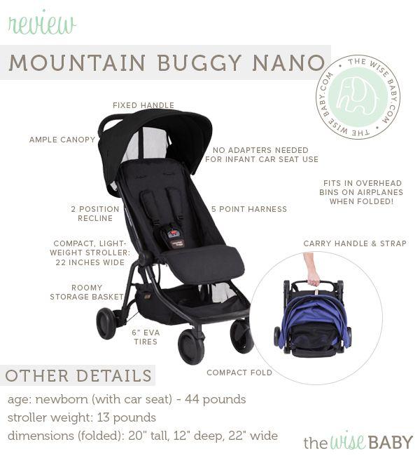 Mountain Buggy Nano review