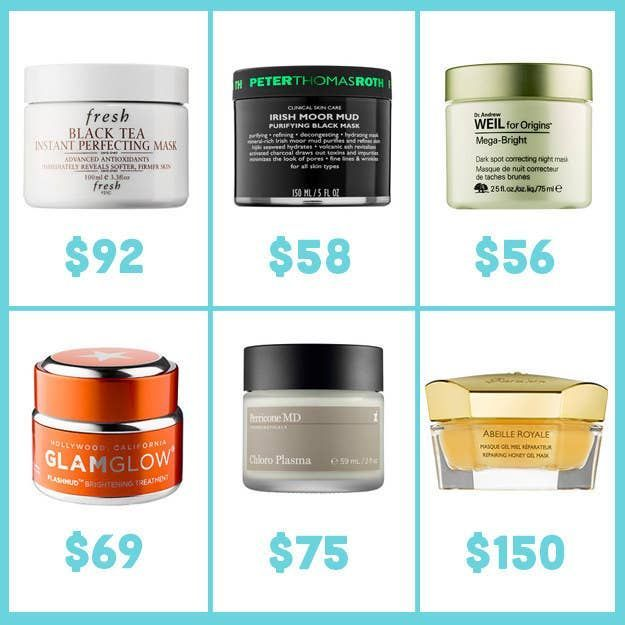 Here S What Dermatologists Said About Those Diy Pinterest Face Masks Peeloffmaskhomem In 2020 Skin Cleanser Products Apple Cider Vinegar Face Mask Face Mask For Pores