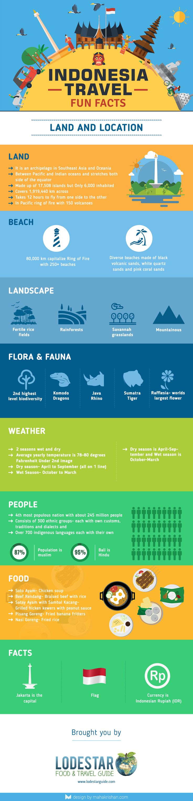 """Check out my Behance project """"Indonesia Travel Fun Facts Infographic by Mahakrishan"""""""