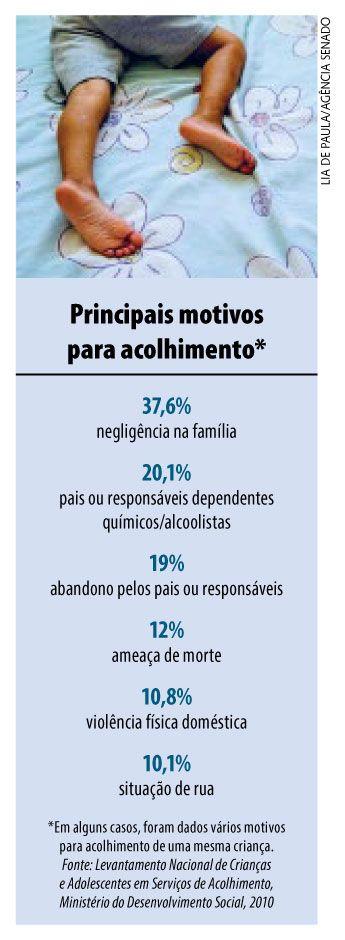 Paraná tem experiência bem-sucedida com programa de acolhimento familiar