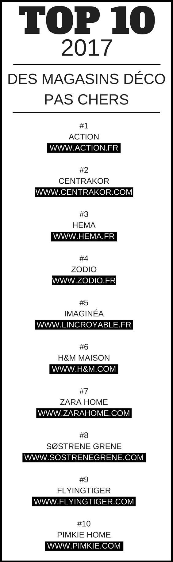 TOP10 des Magasins Déco Pas Chers (2017)