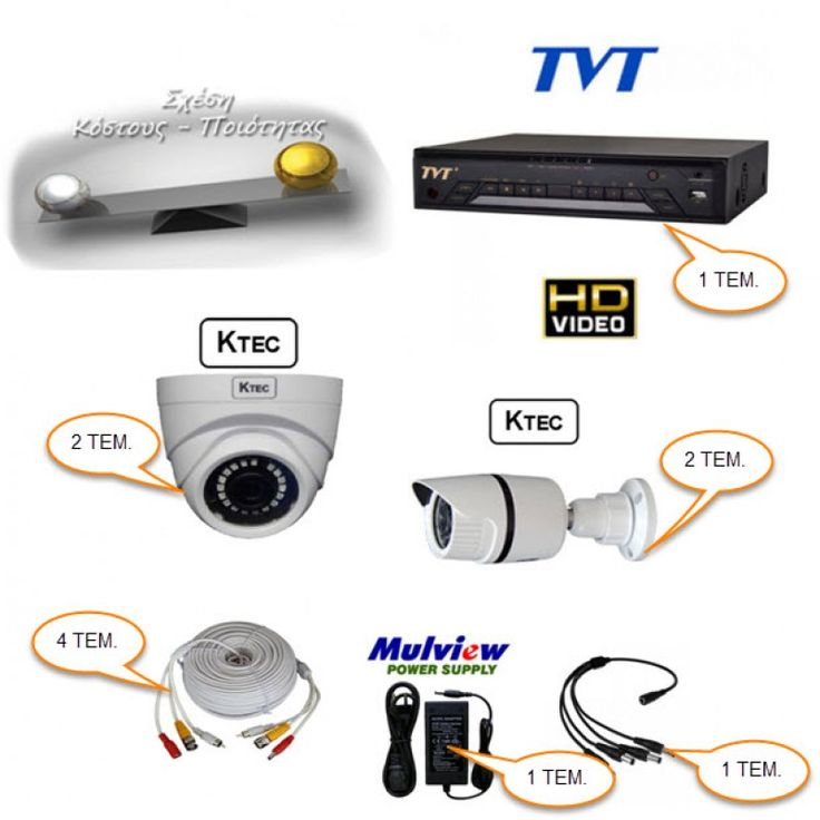 SET AHD DVR + 4 AHD ΚΑΜΕΡΕΣ
