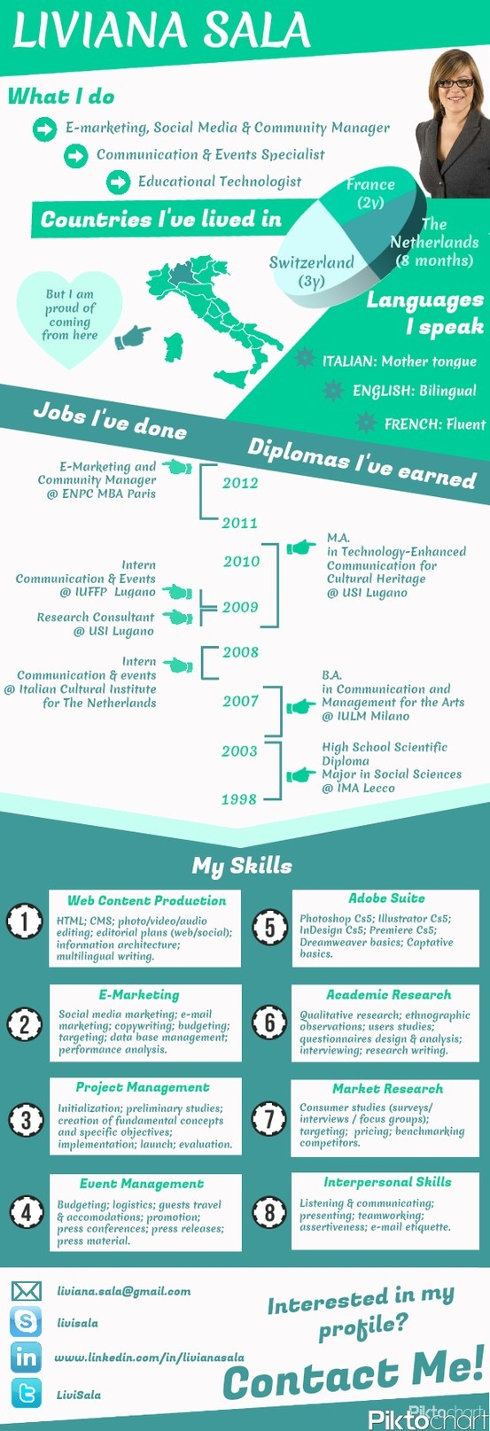 looking for a #webspecialist #communitymanager or #educationaltechnologist ?check out my #cvinfographic and contact me!