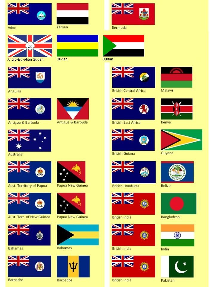 flags and their many meanings