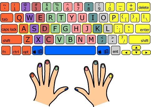 Worksheets Typing Worksheets 1000 images about ot keyboarding on pinterest computer lab thoughts and resources