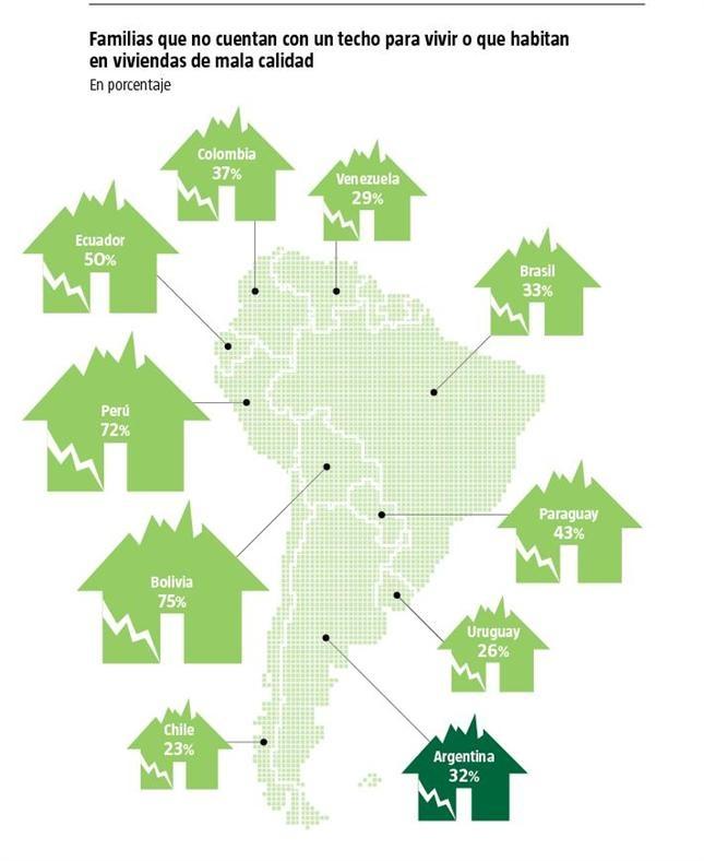 El déficit que empieza por casa: tres millones de familias residen en lugares precarios - 17.06.2012 - lanacion.com