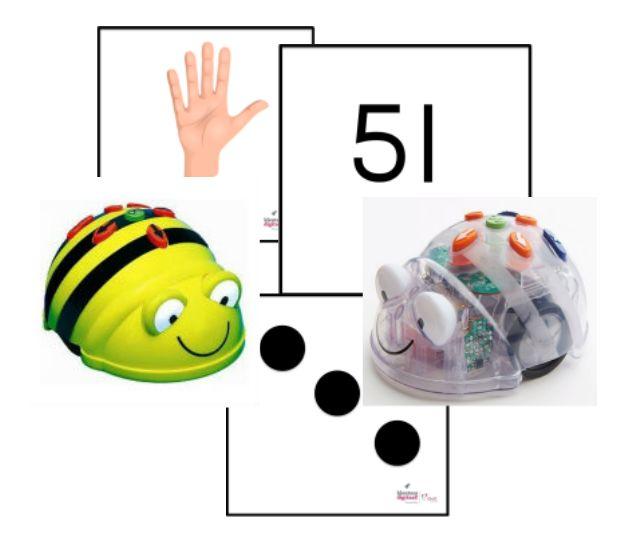 Werk met de Bee Bot waarbij je ook oefent met tellen. Leeftijd: 4 – 12 jaar Prijs Bee Bot: € 79,95 Koop de Bee Bot Prijs Transparante mat: vanaf € 24,95 Koop de mat De Bee Bot De Bee Bot is een programmeerbare robot. Wanneer je meer over de werking van de Bee Bot wilt …