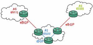 Border Gateway Protocol (BGP) Training Arriving at CBT Nuggets! http://www.ajsnetworking.com/border-gateway-protocol-bgp-training-arriving-cbt-nuggets/?utm_campaign=crowdfire&utm_content=crowdfire&utm_medium=social&utm_source=pinterest