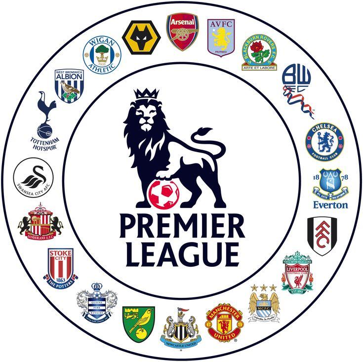 Barclays Premier League Team Wallpaper