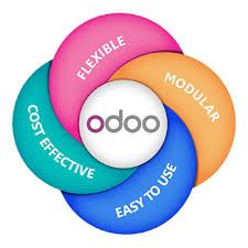 Odoo erp is an open source web-based business application. The ultimate aim of odoo erp is providing the better coordination with an internal department of an organization and outside stack holders. Odoo erp is a comprehensive suite of open source business application that includes sales, purchase, inventory, accounting, HR, CRM, warehouse, manufacturing and more business process modules. #odoo #ERP #odooERP