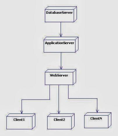 uml class diagram for library management system   uml diagram for