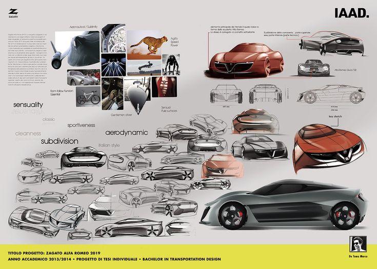 Zagato Alfa Romeo Division 2019 Concept - Design Panel