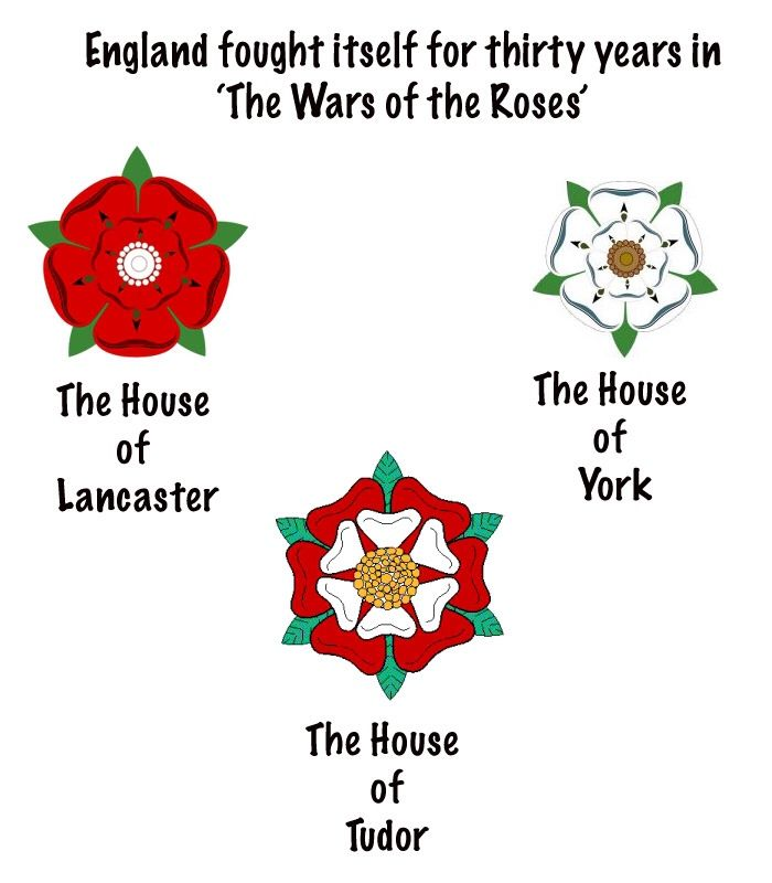 history of roses The meilland family tree is truly an amazing family history to read about the love of roses is deeply entrenched therein and makes for some truly facinating reading.