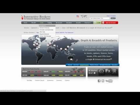 Metatrader Interactive Brokers Market Depth Optionen Kaufen