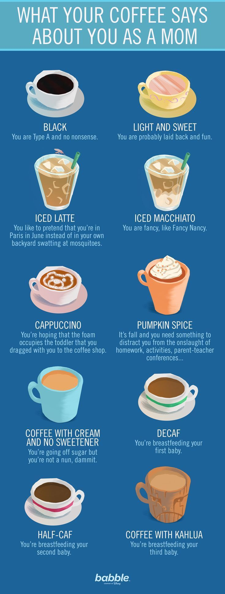 What Your Coffee Says About You As A Mom Babble Whether You Take Your Coffee Decaf Or With Double Shots Of Pumpkin Spice Re Coffee Recipes Pumpkin Spice Food